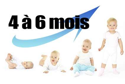 Le développement de l'enfant de 4 à 6 mois